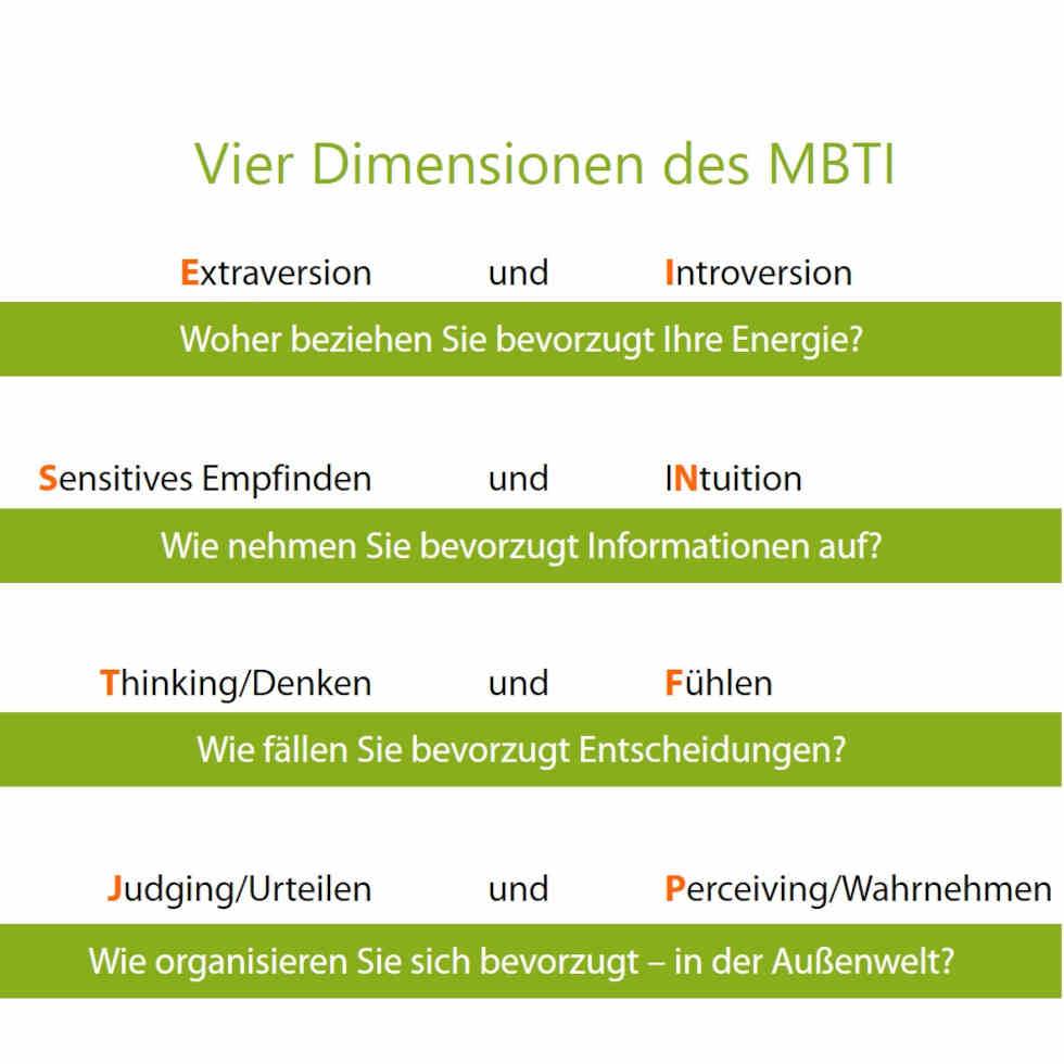 MBTI Seminar